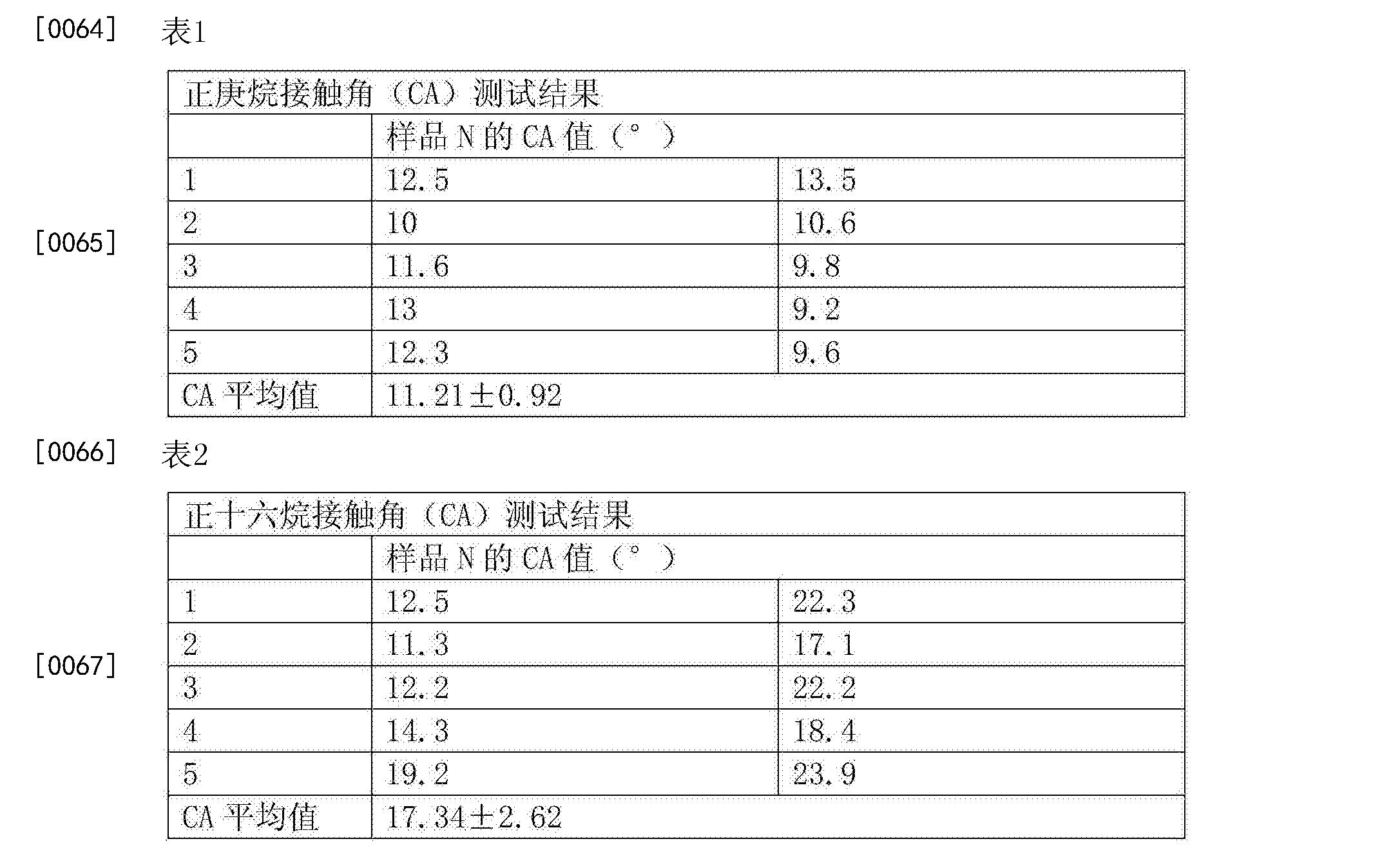 Figure CN103852403BD00071