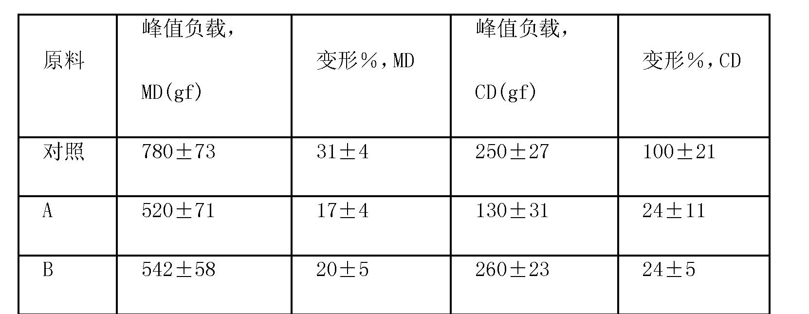 Figure CN101563391BD00282