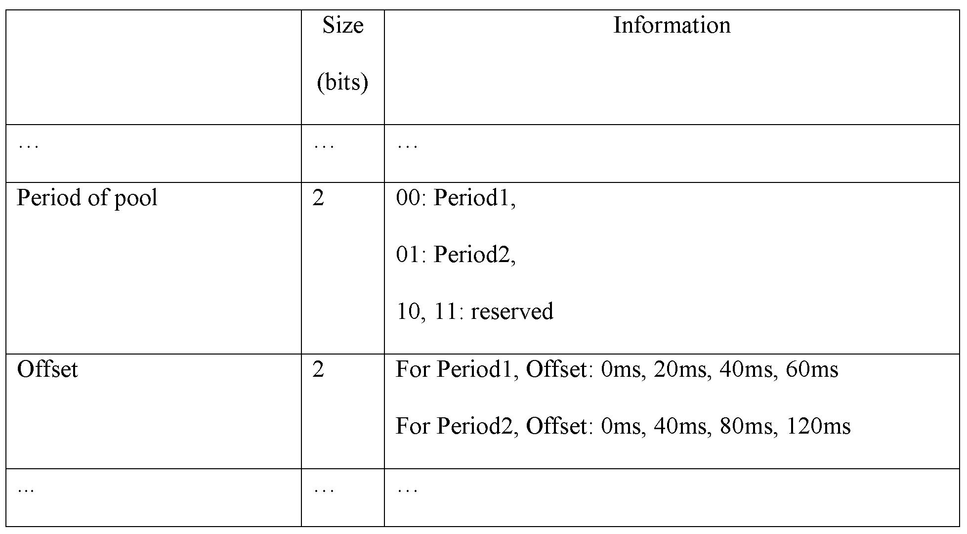 Figure PCTKR2015002508-appb-T000028