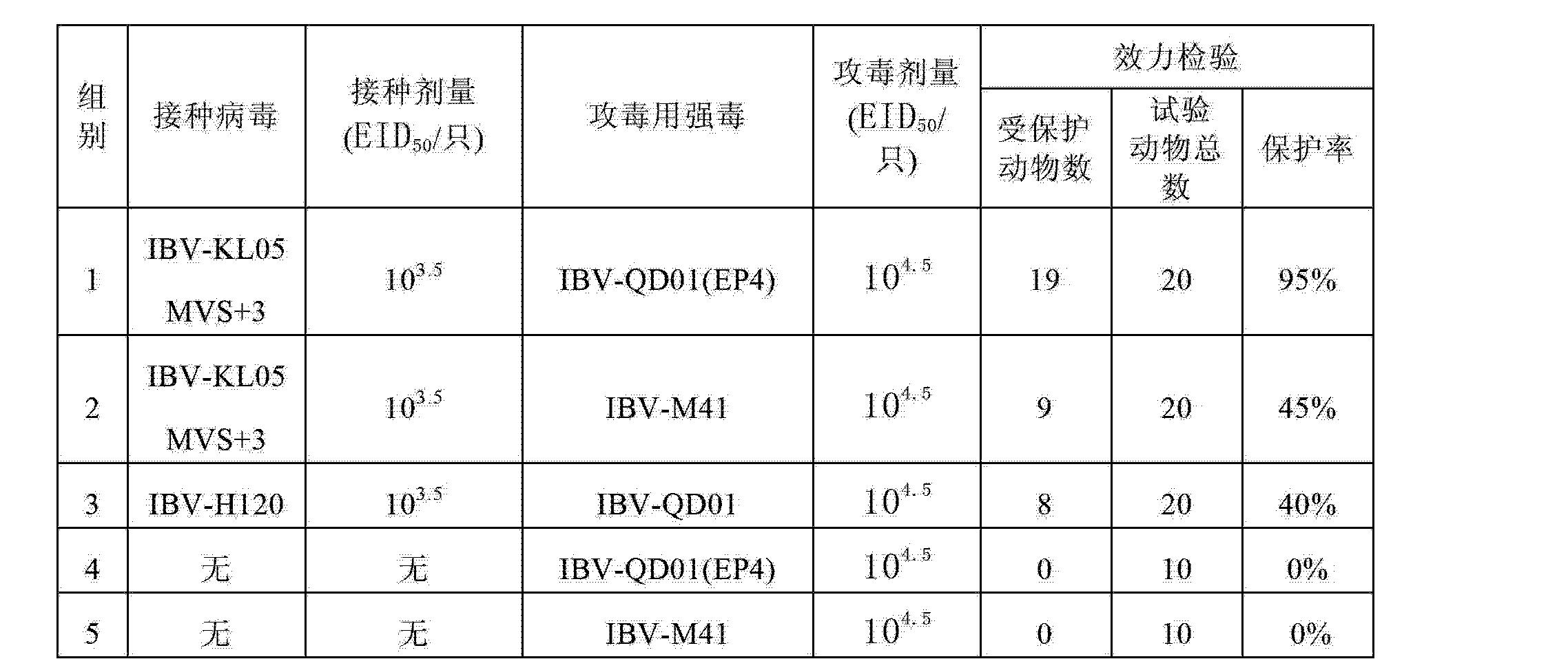 Figure CN102851257AD00111