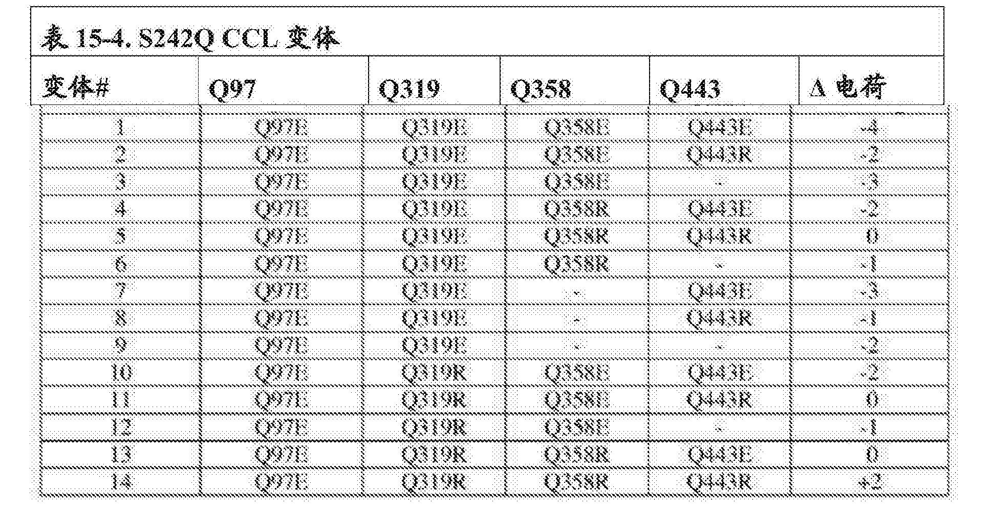 Figure CN105483099AD00662