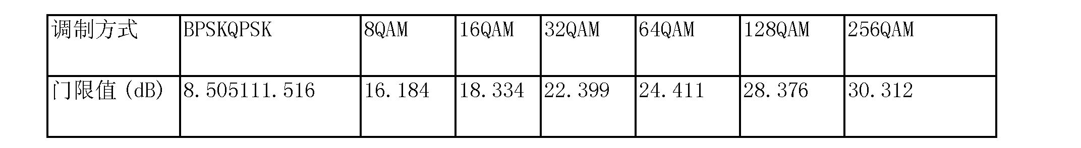 Figure CN103560987AD00063