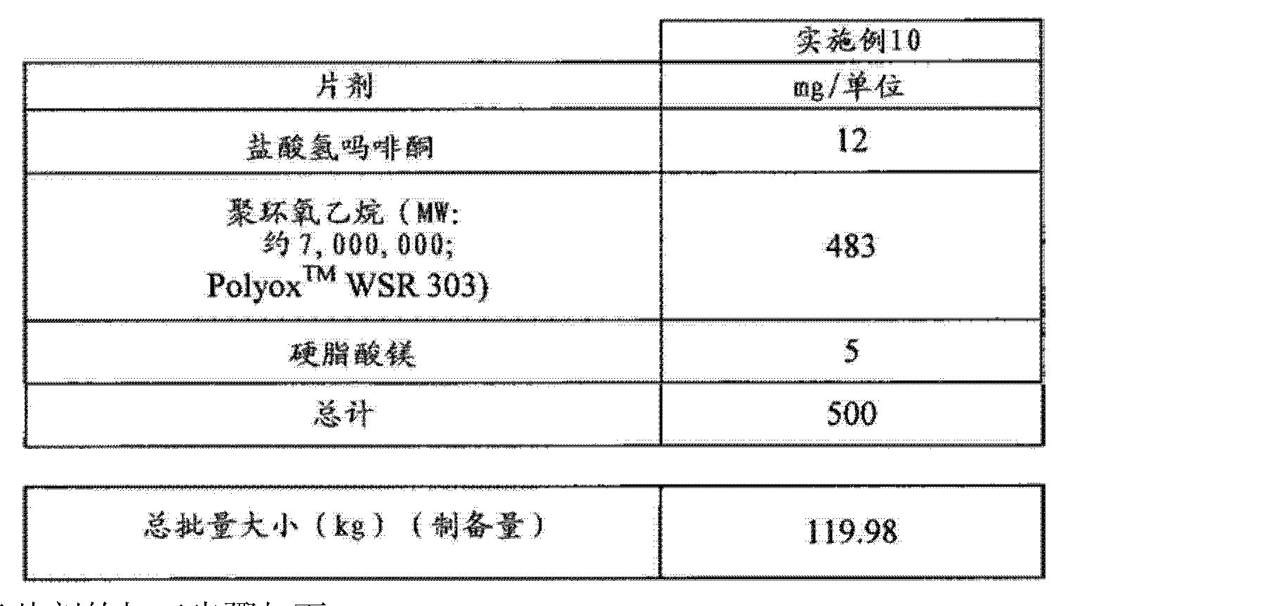 Figure CN102688241AD00761
