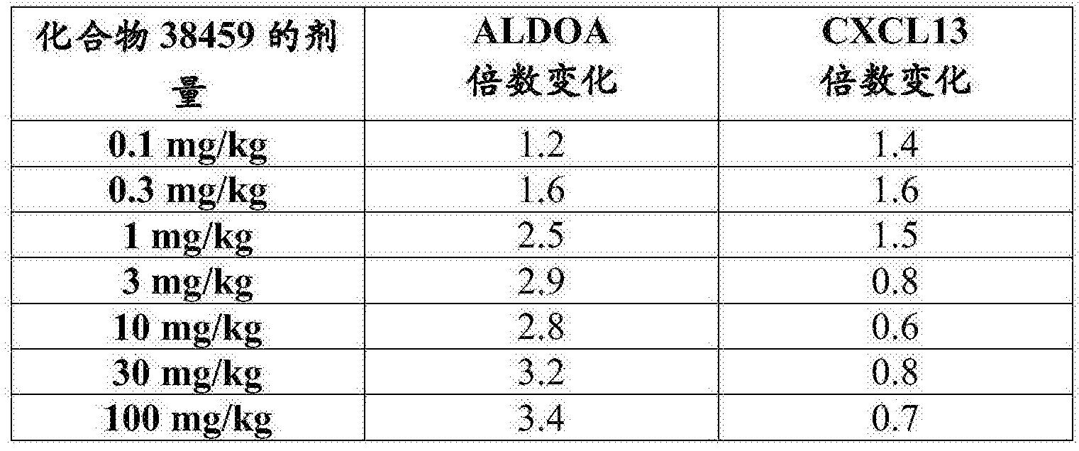 Figure CN105378080AD00831