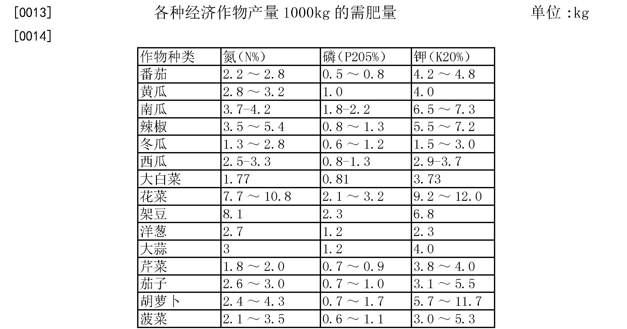 Figure CN102356746BD00061