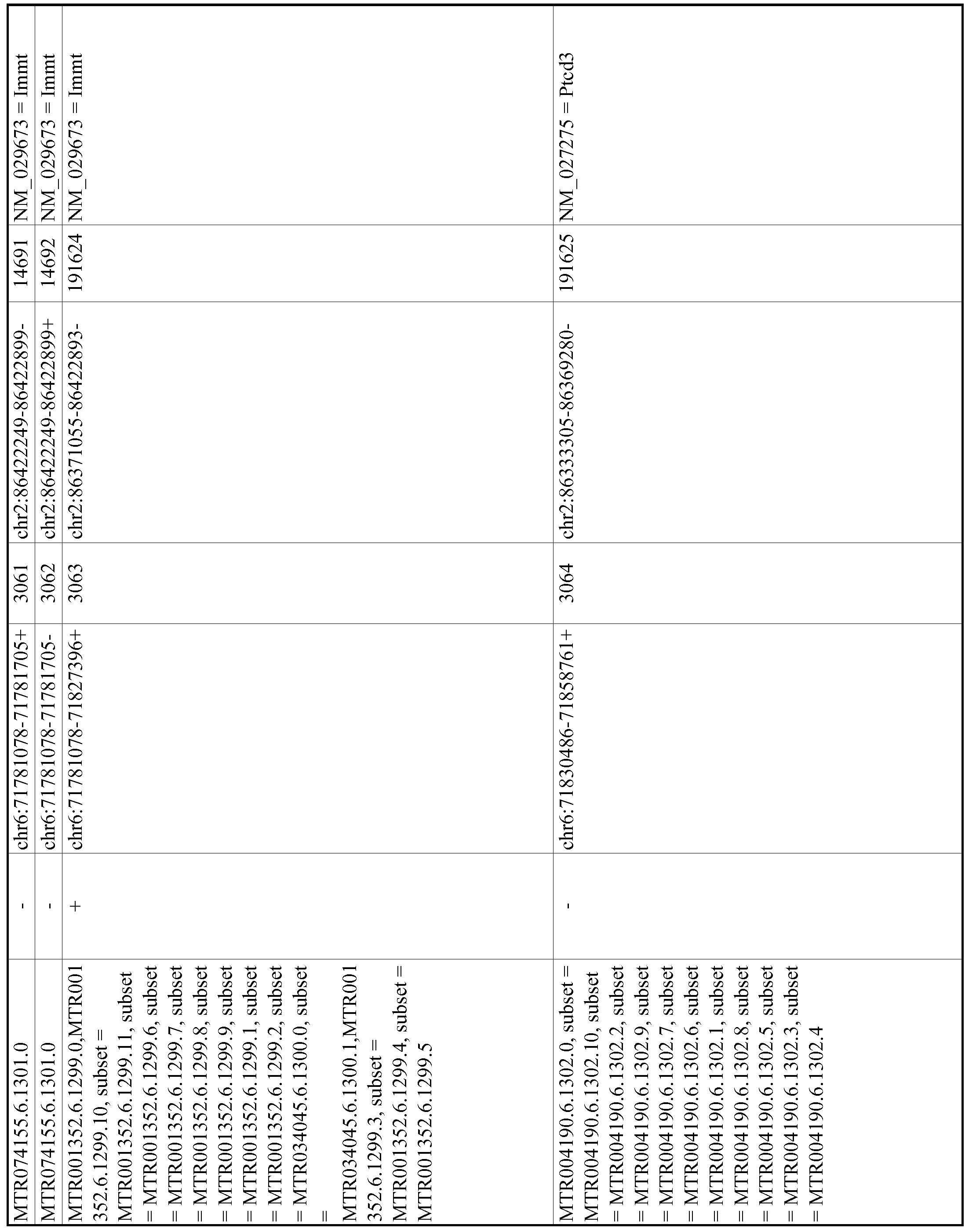 Figure imgf000611_0001