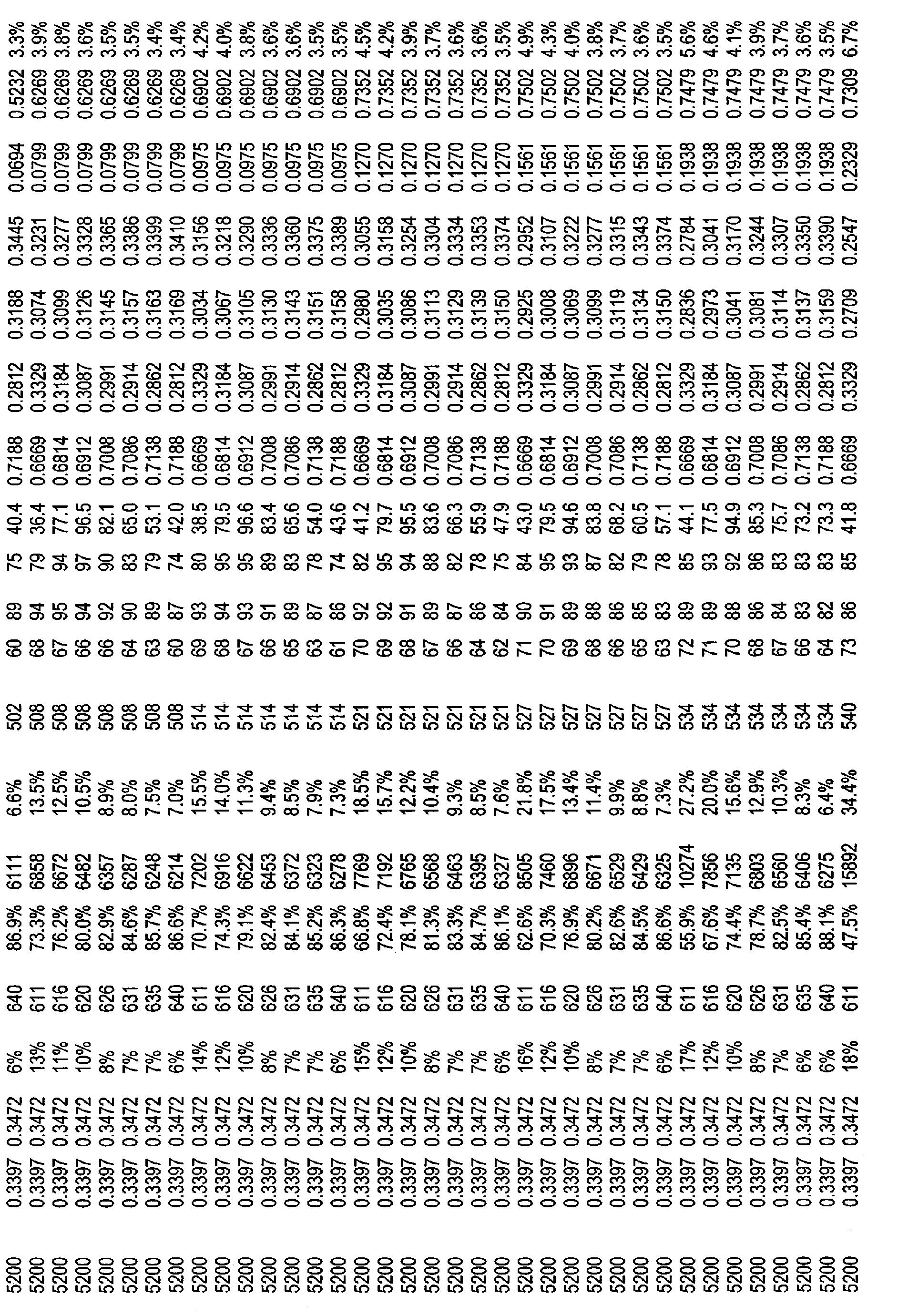 Figure CN101821544BD00601
