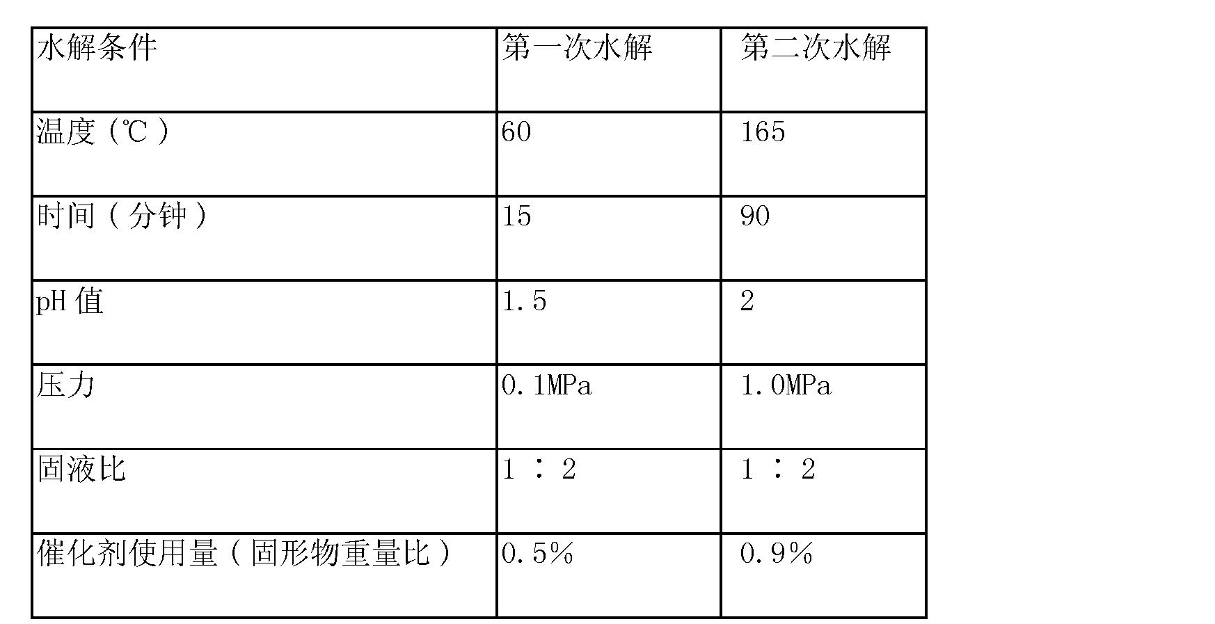 Figure CN101890423BD00101