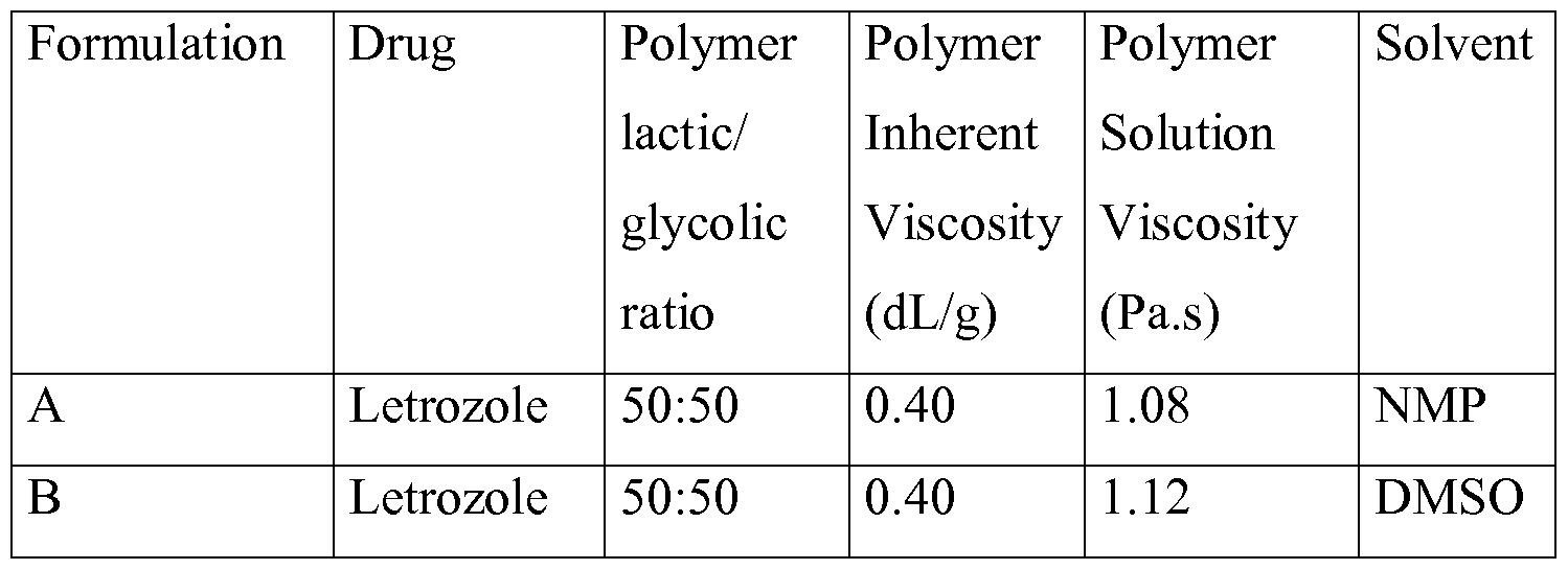 Figure imgf000040_0001