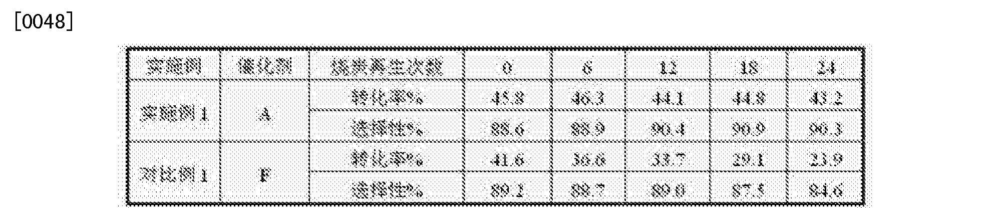 Figure CN103420769BD00071
