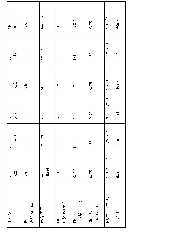 Figure CN101378778BD00431