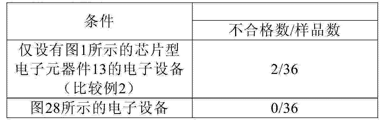 Figure CN104094679AD00132