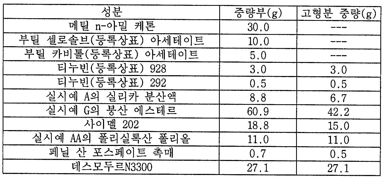 Figure 112004004152066-pct00034