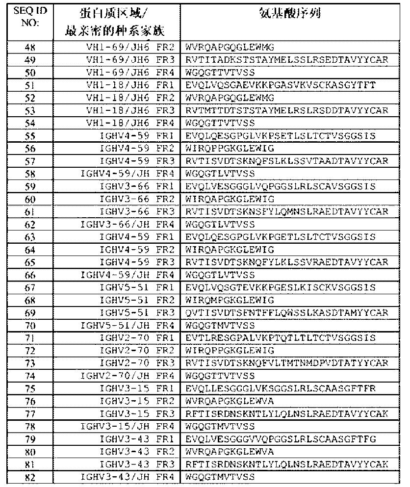 Figure CN102906113BD00481