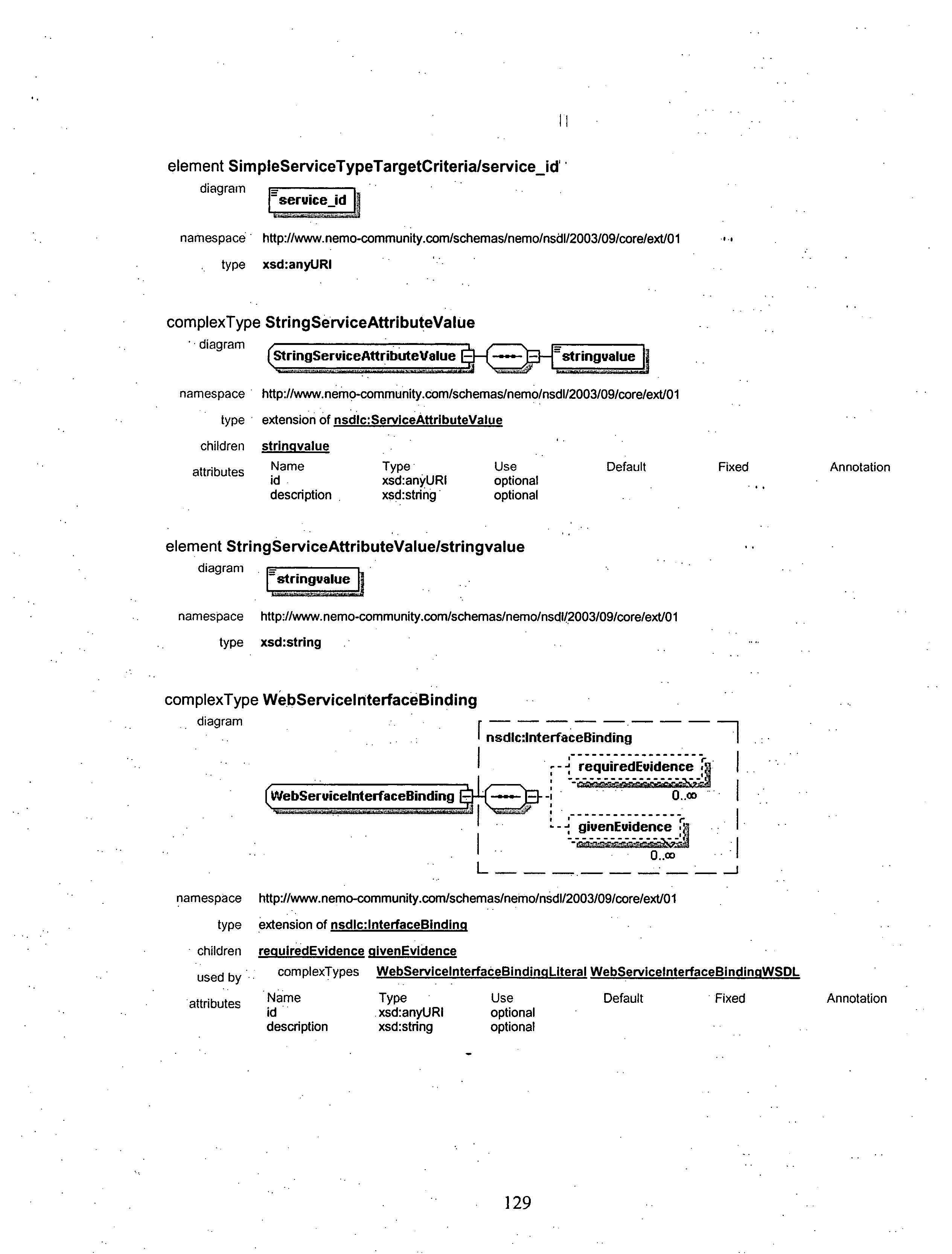 Figure US20070283423A1-20071206-P00015