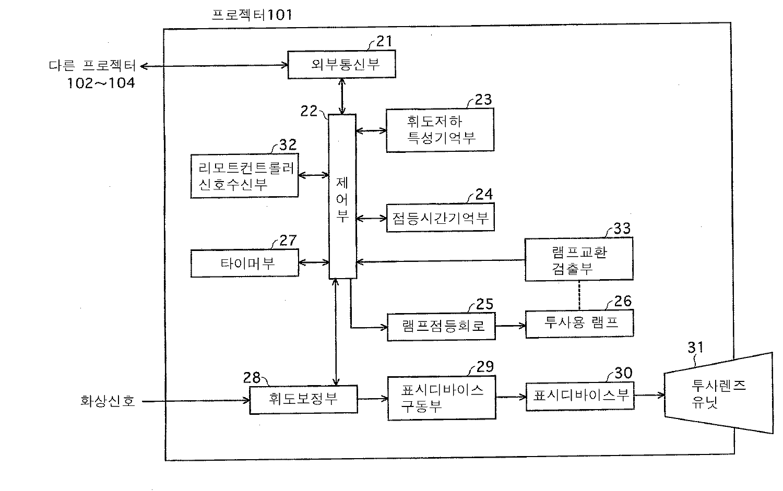 Figure R1020047018735
