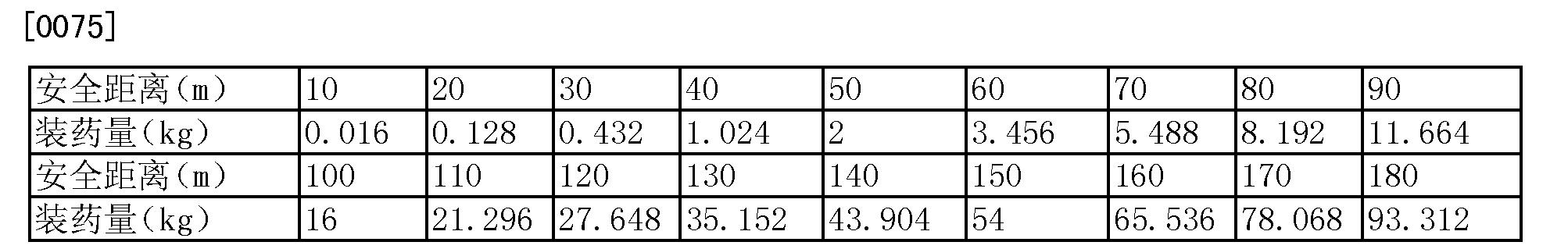 Figure CN102818486BD00061