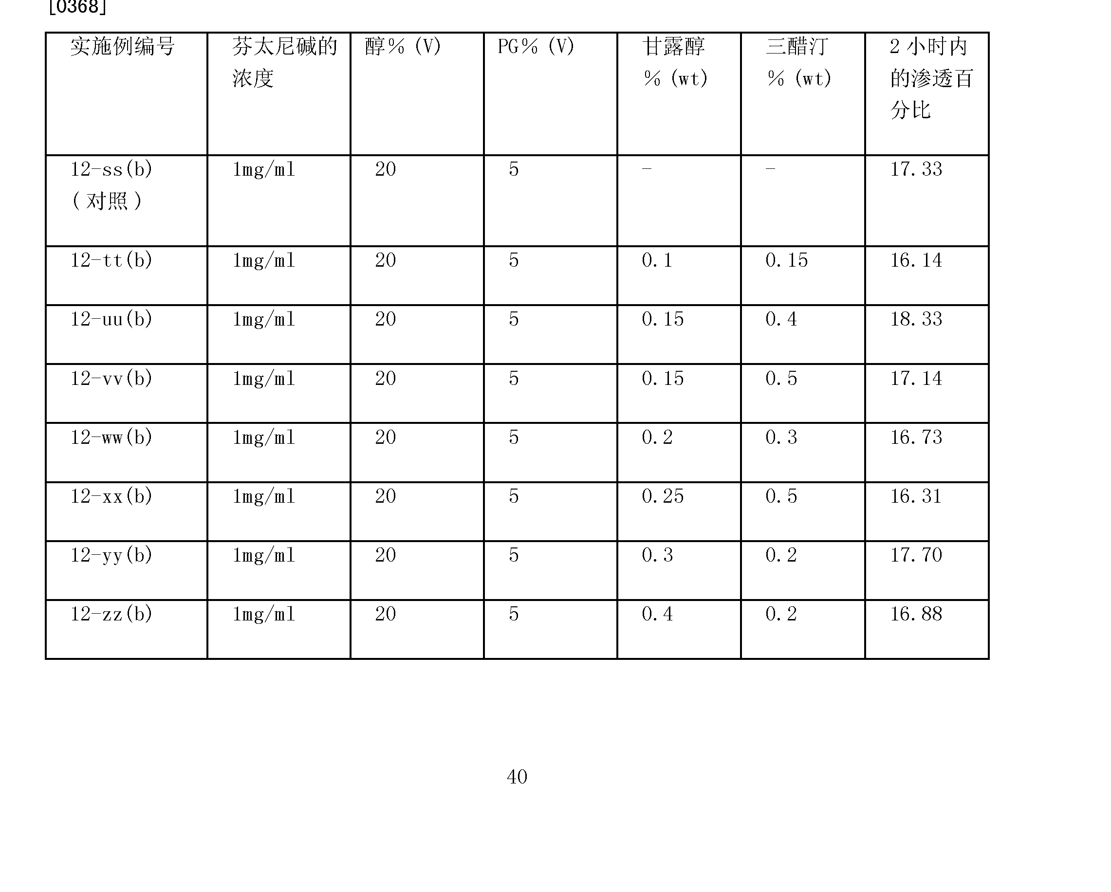 Figure CN101378735BD00402