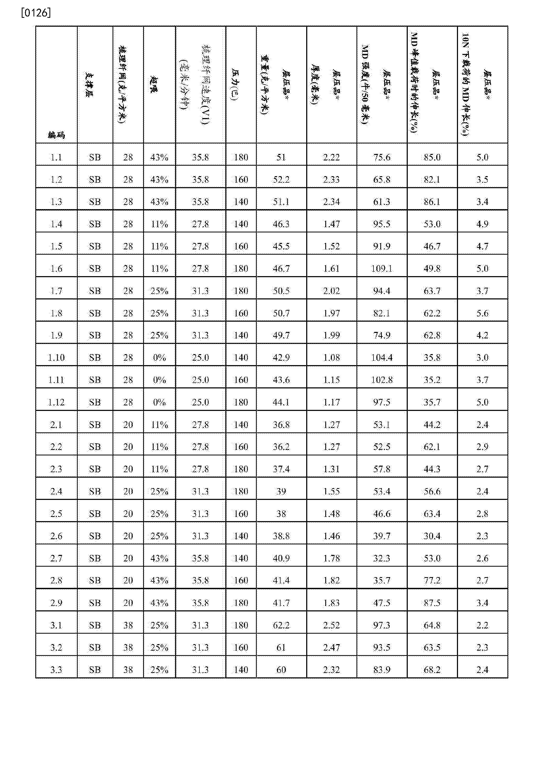 Figure CN104769173BD00241