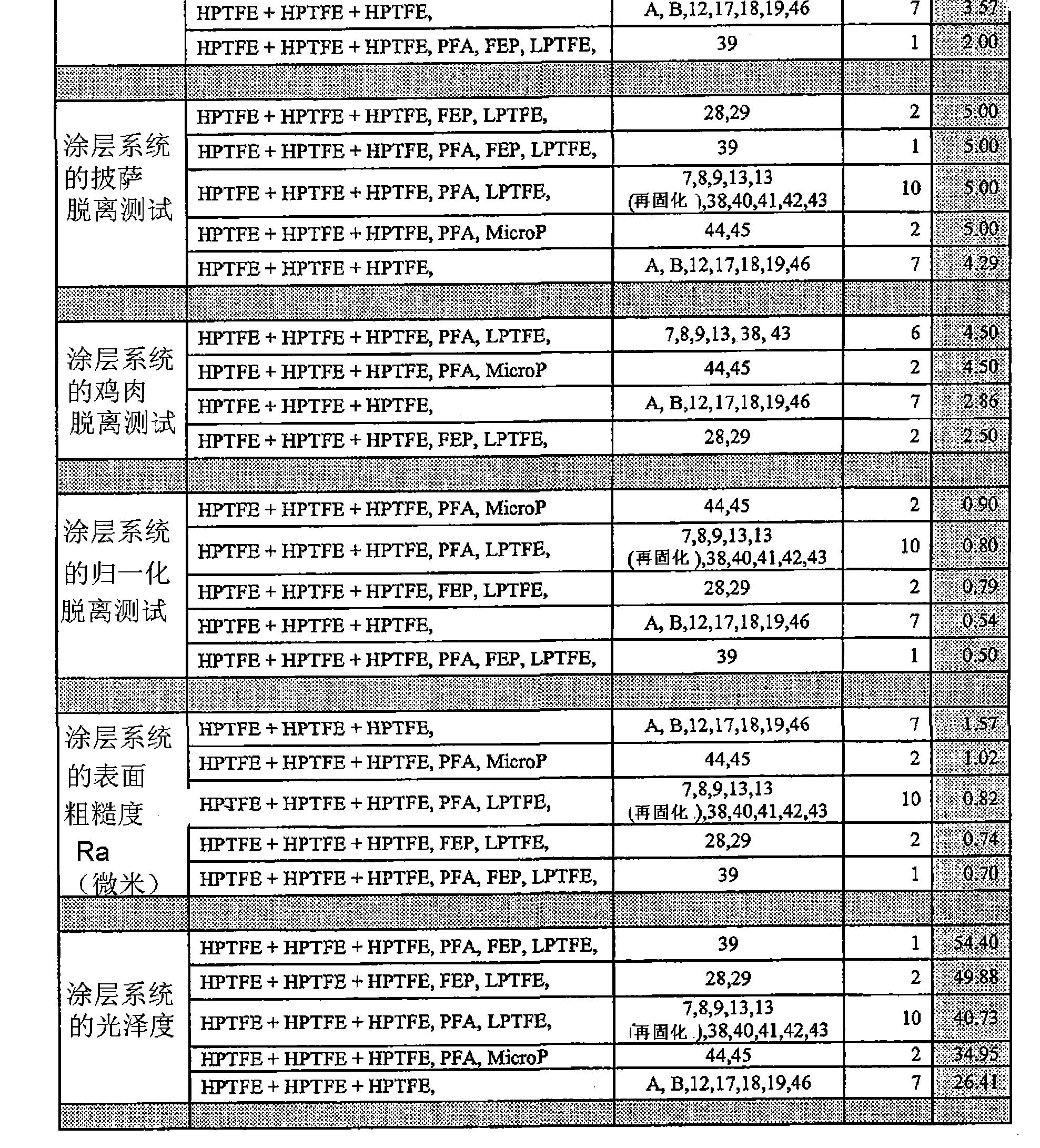 Figure CN102216384BD00491
