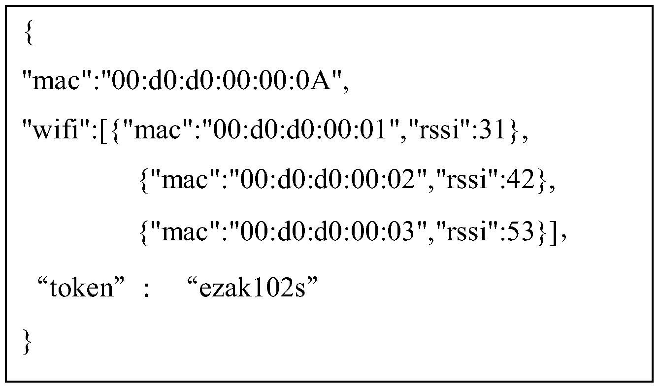 Figure PCTCN2016082354-appb-000003