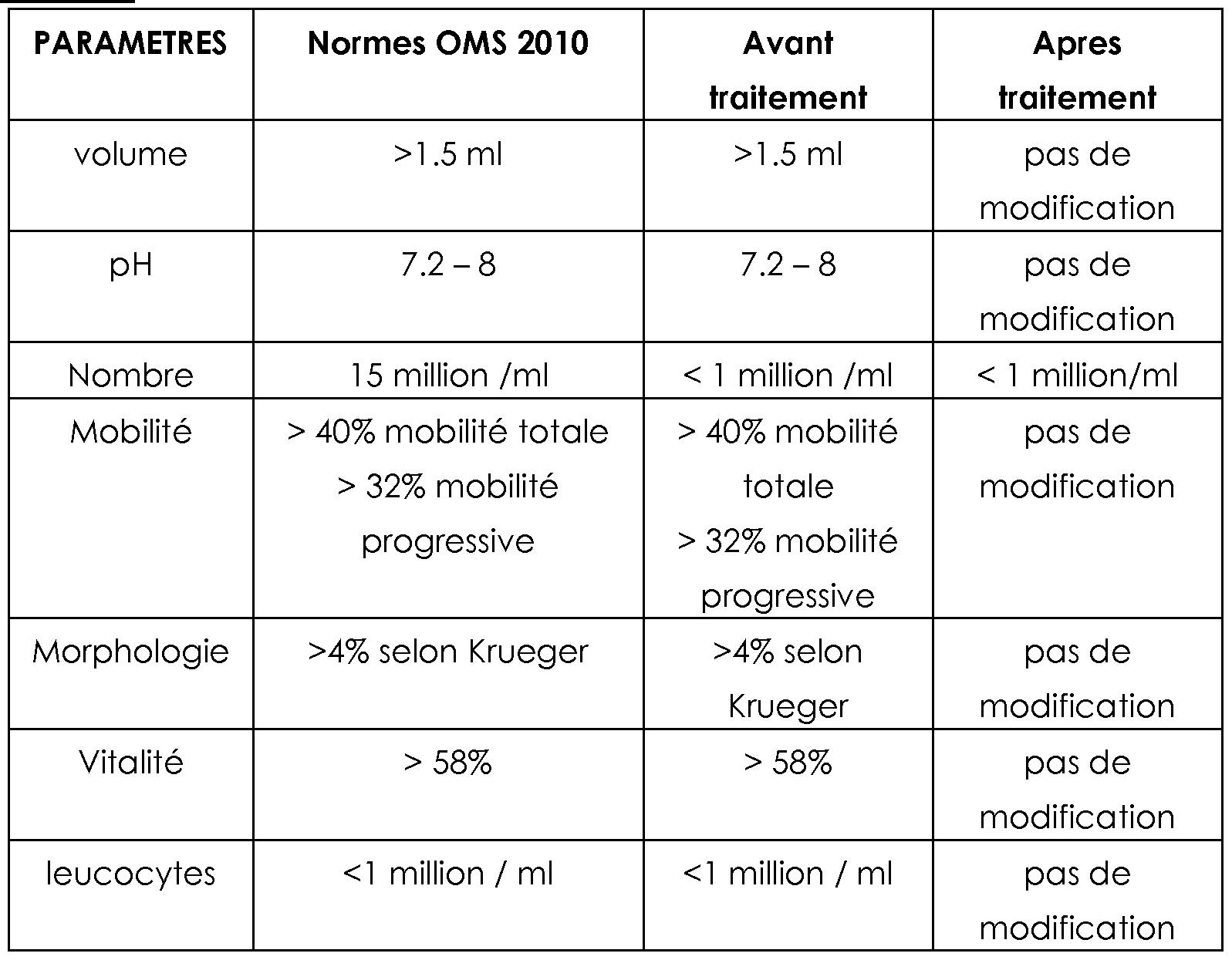 5 etape varicoza)