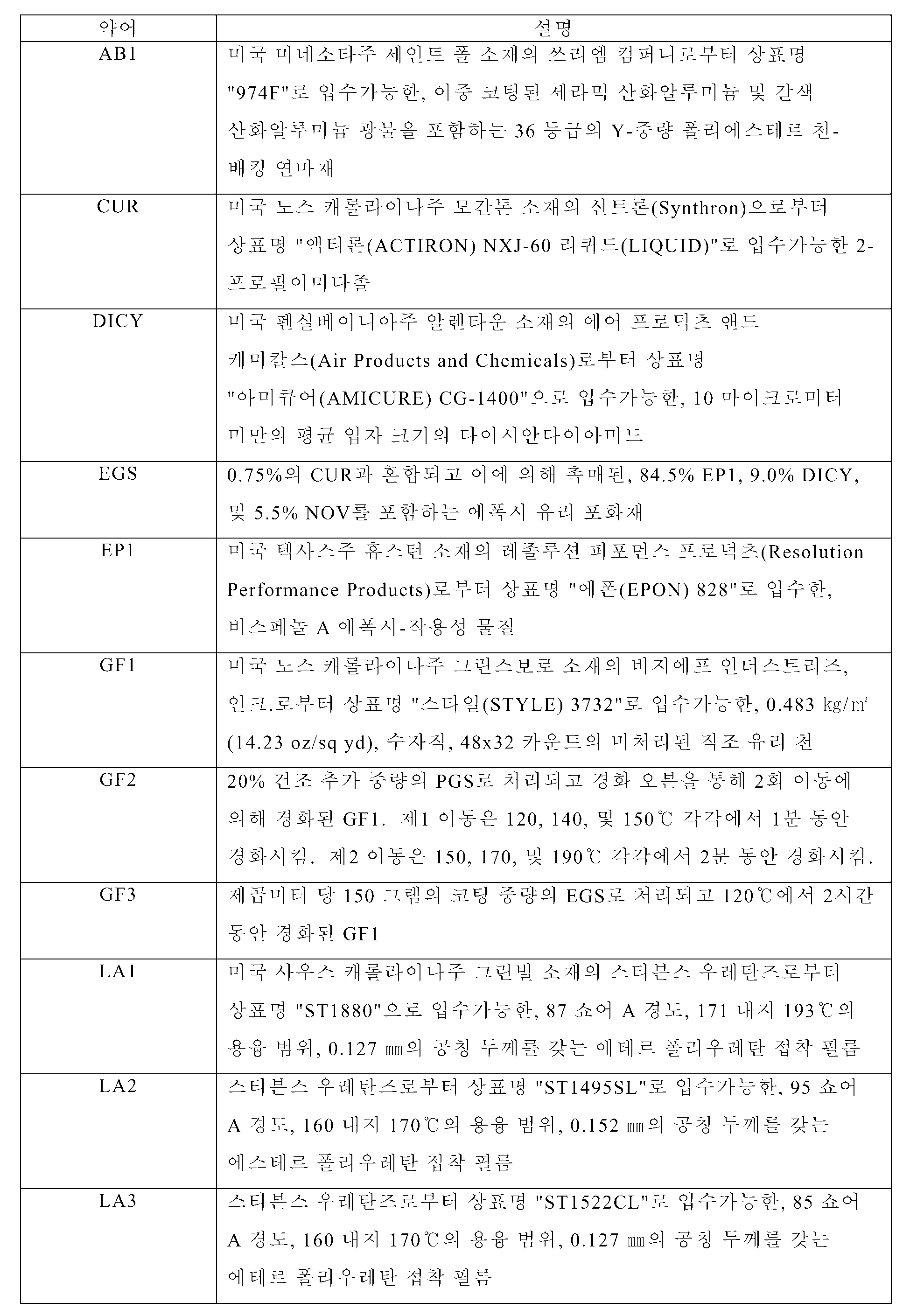 Figure 112013049689138-pct00010