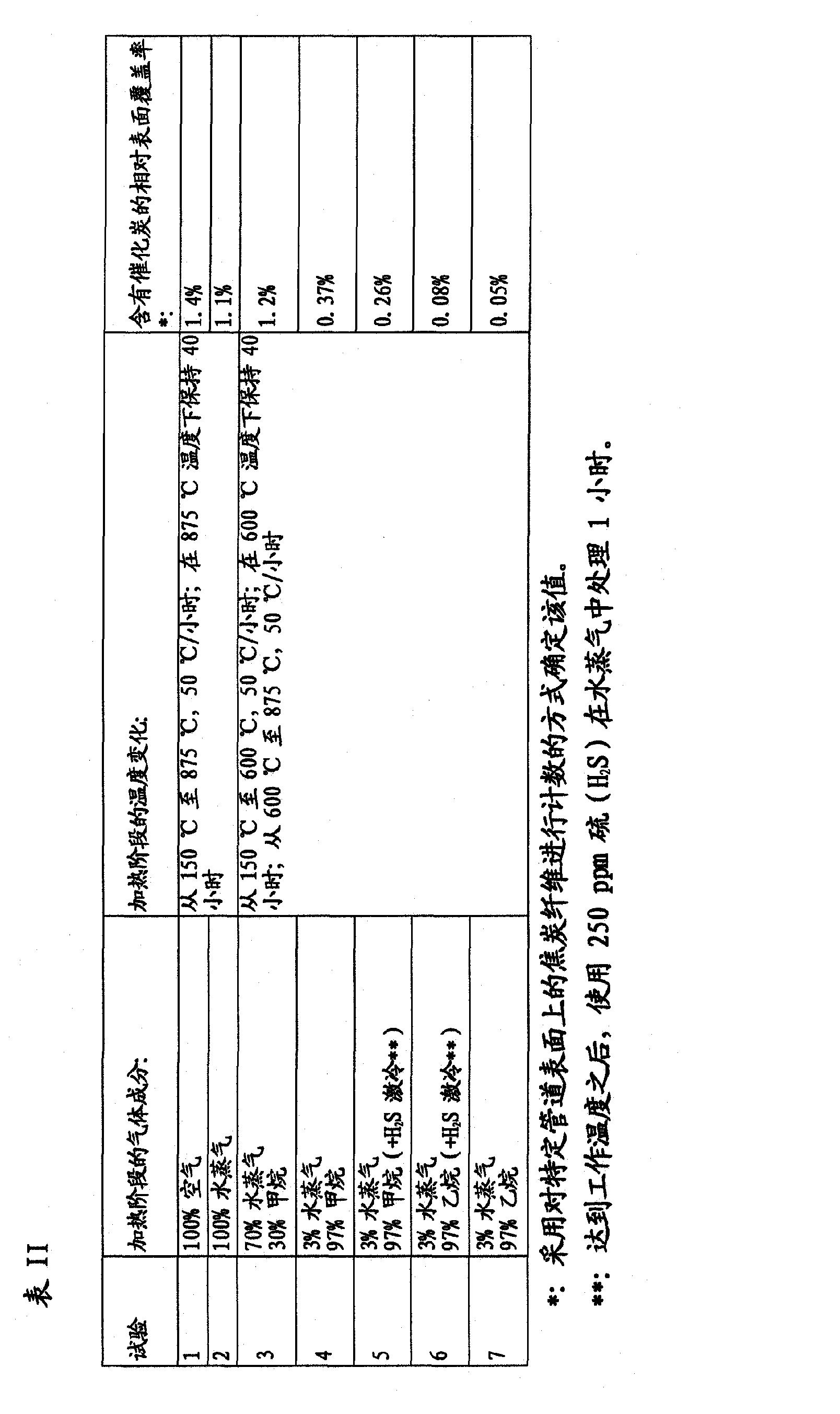 Figure CN102187003AD00101