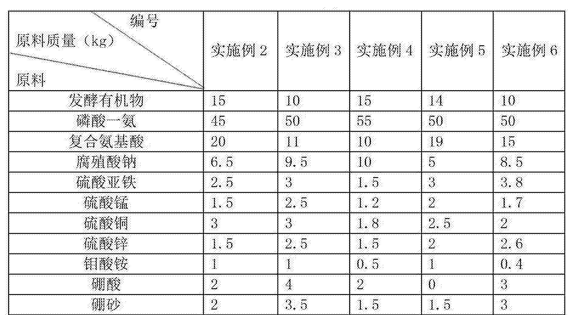 Figure CN103466803BD00071