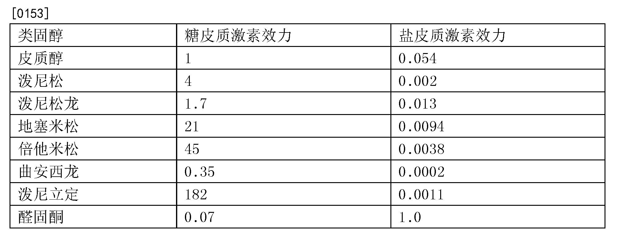 Figure CN103417472BD00191
