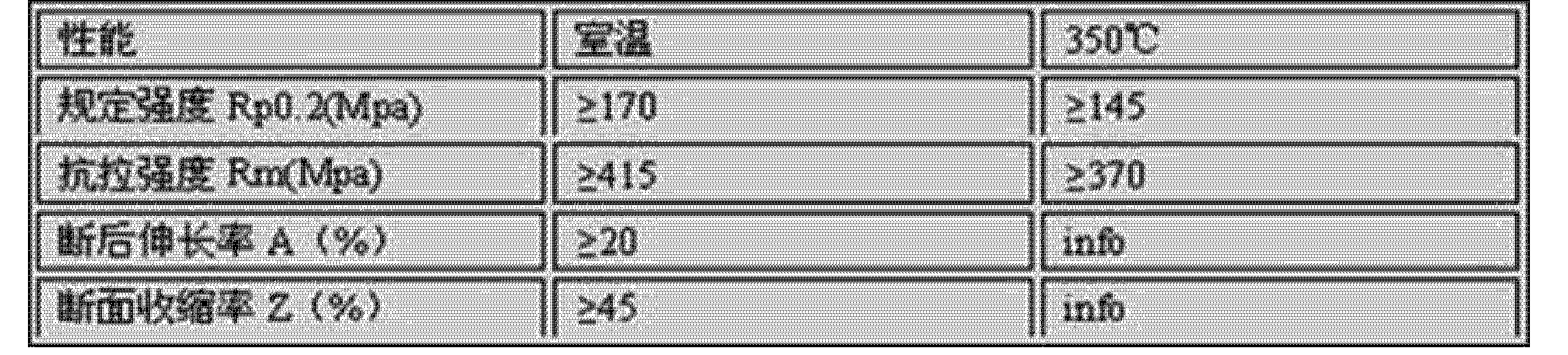 Figure CN103921079AD00101