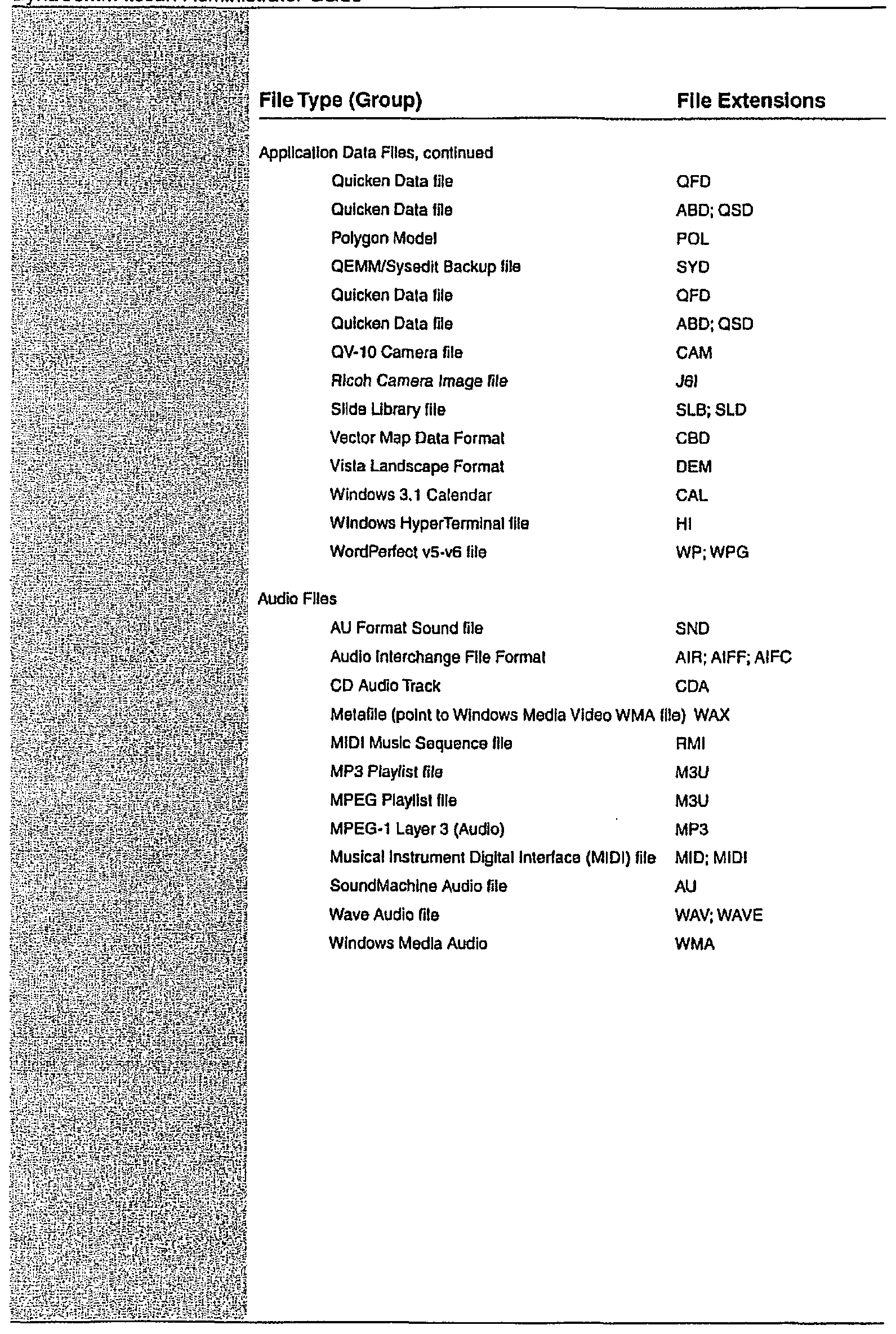 WO2005026874A2 - System and method for surveilling a