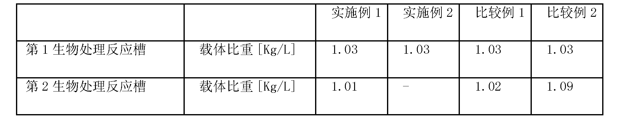 Figure CN101274809BD00142