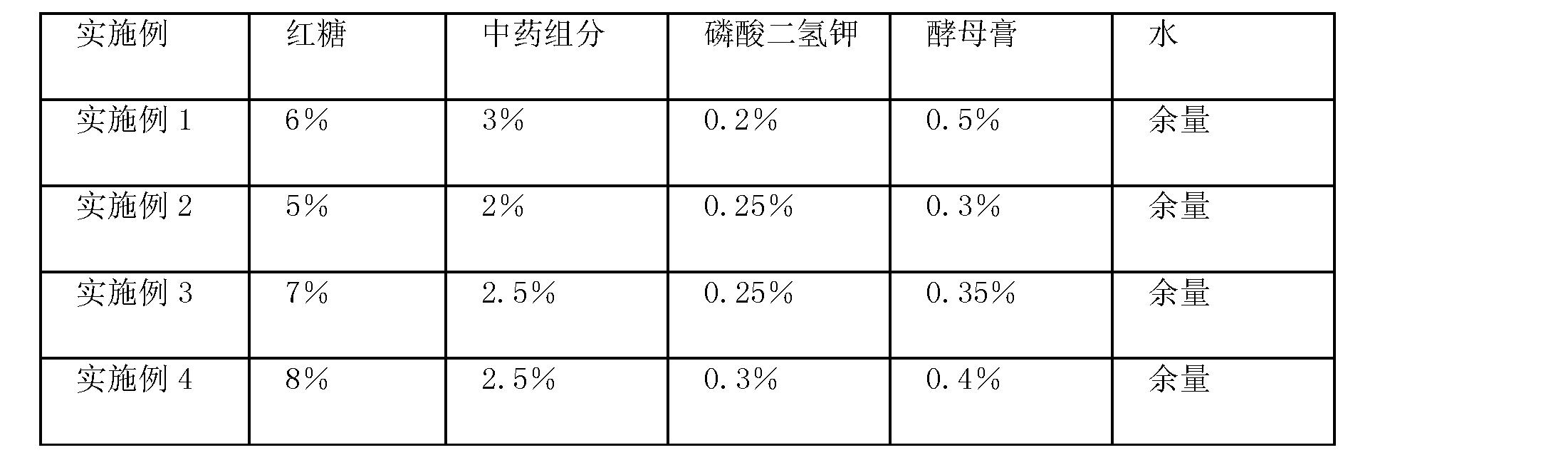 Figure CN102366021AD00101