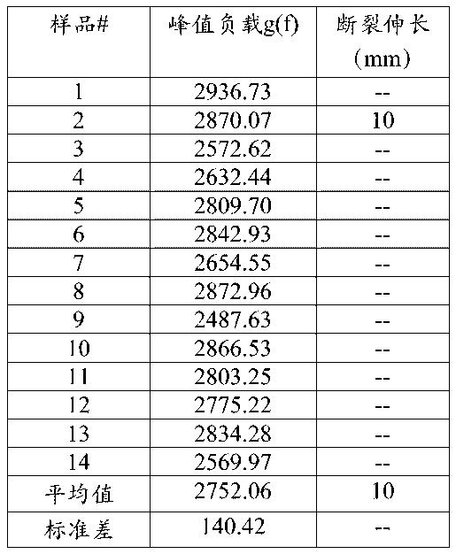 Figure CN104870601AD00441