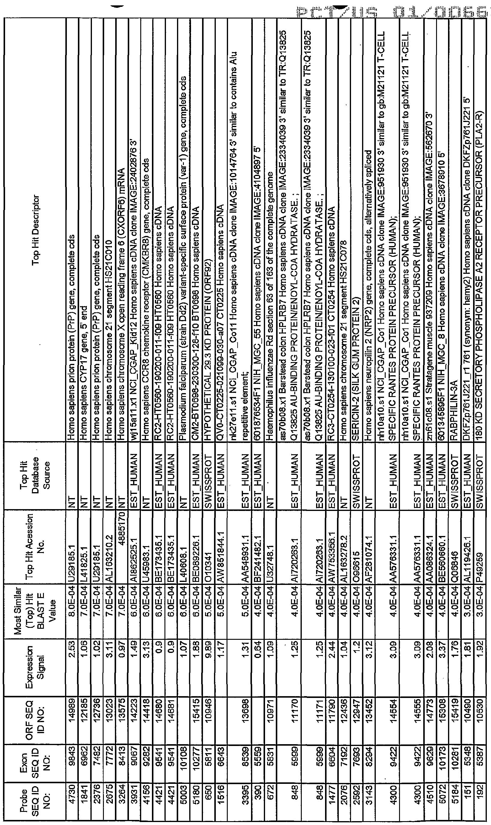 Figure imgf000158_0001