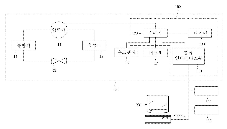 Figure R1020070139895