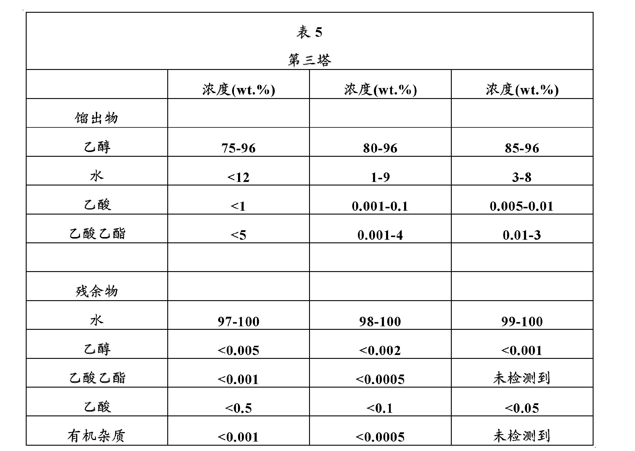 Figure CN102414151BD00161