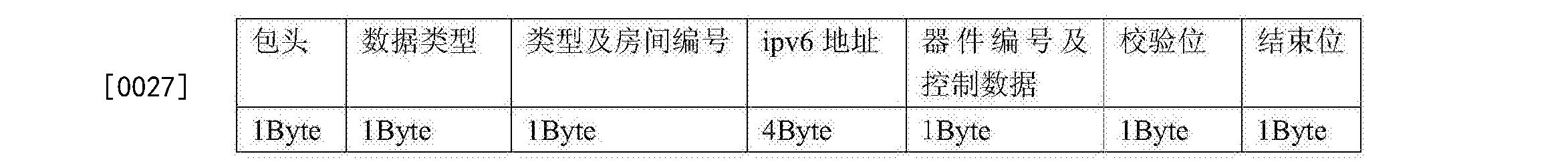 Figure CN104331053BD00071