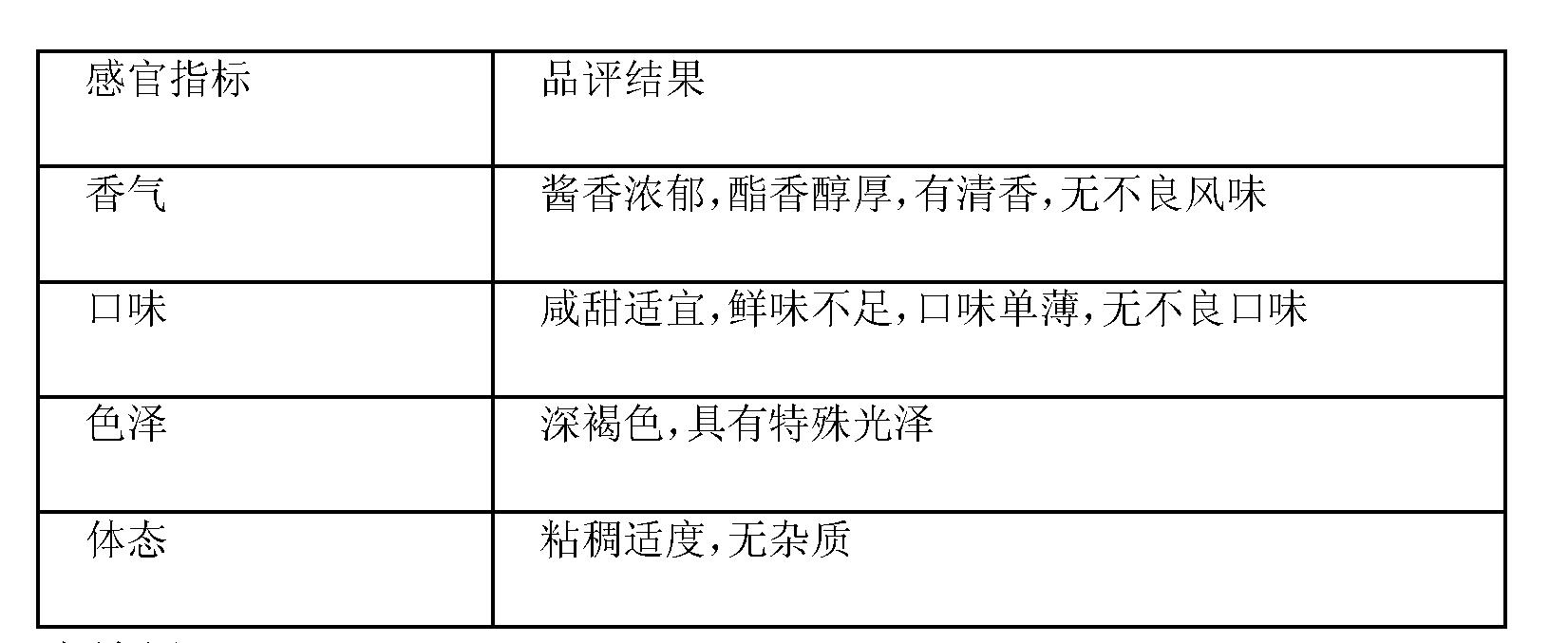 Figure CN102524747AD00092