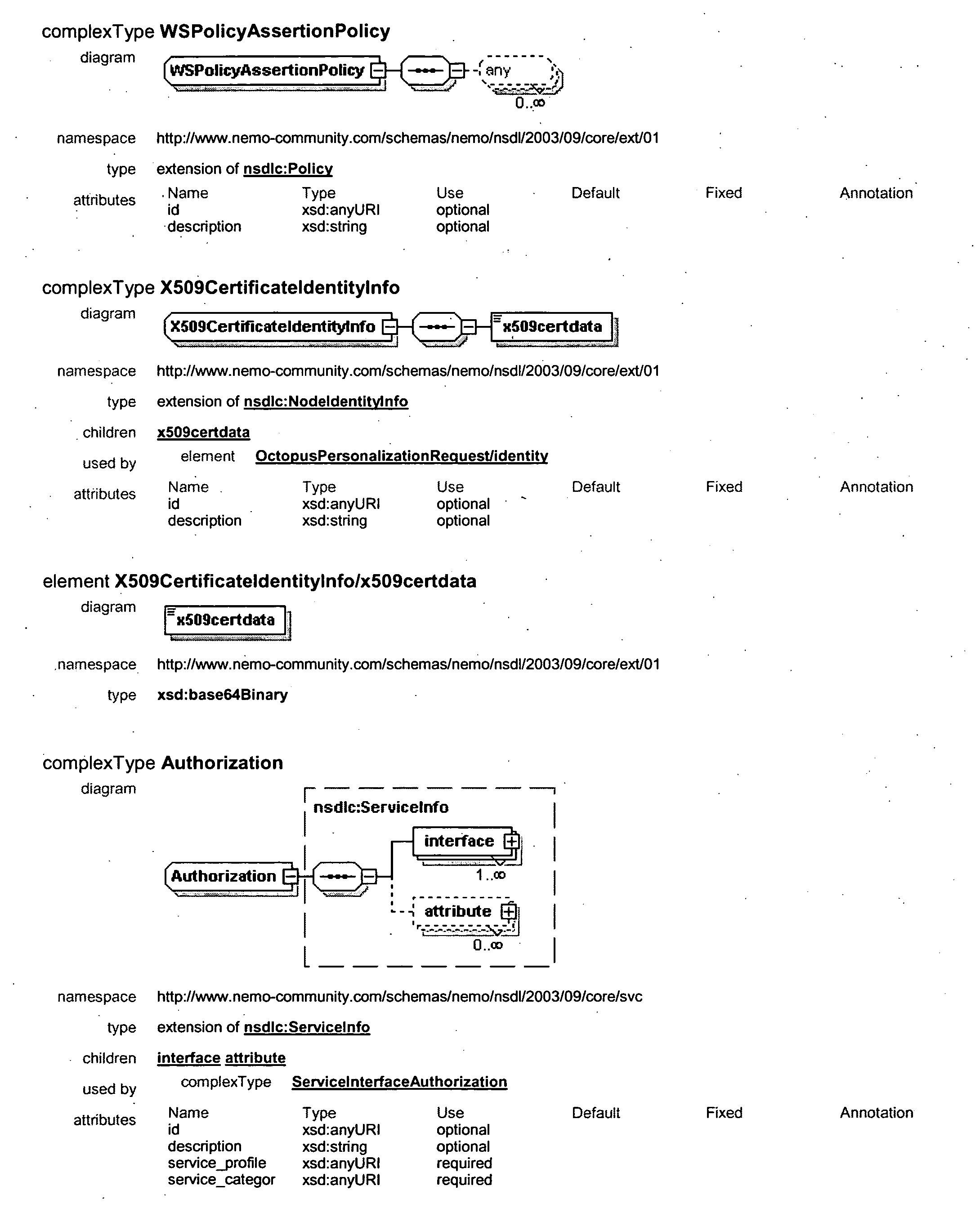 Figure US20050027871A1-20050203-P00018
