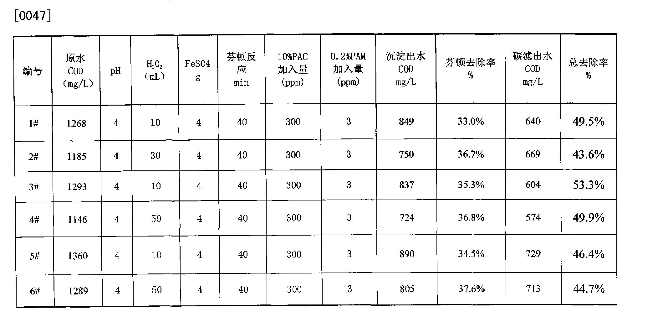 Figure CN103991989AD00051