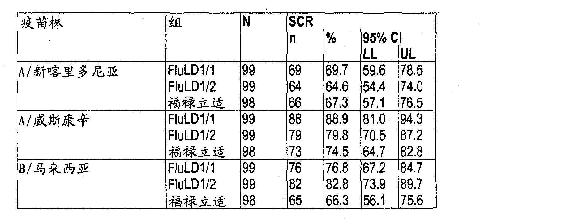 Figure CN102099052AD00331