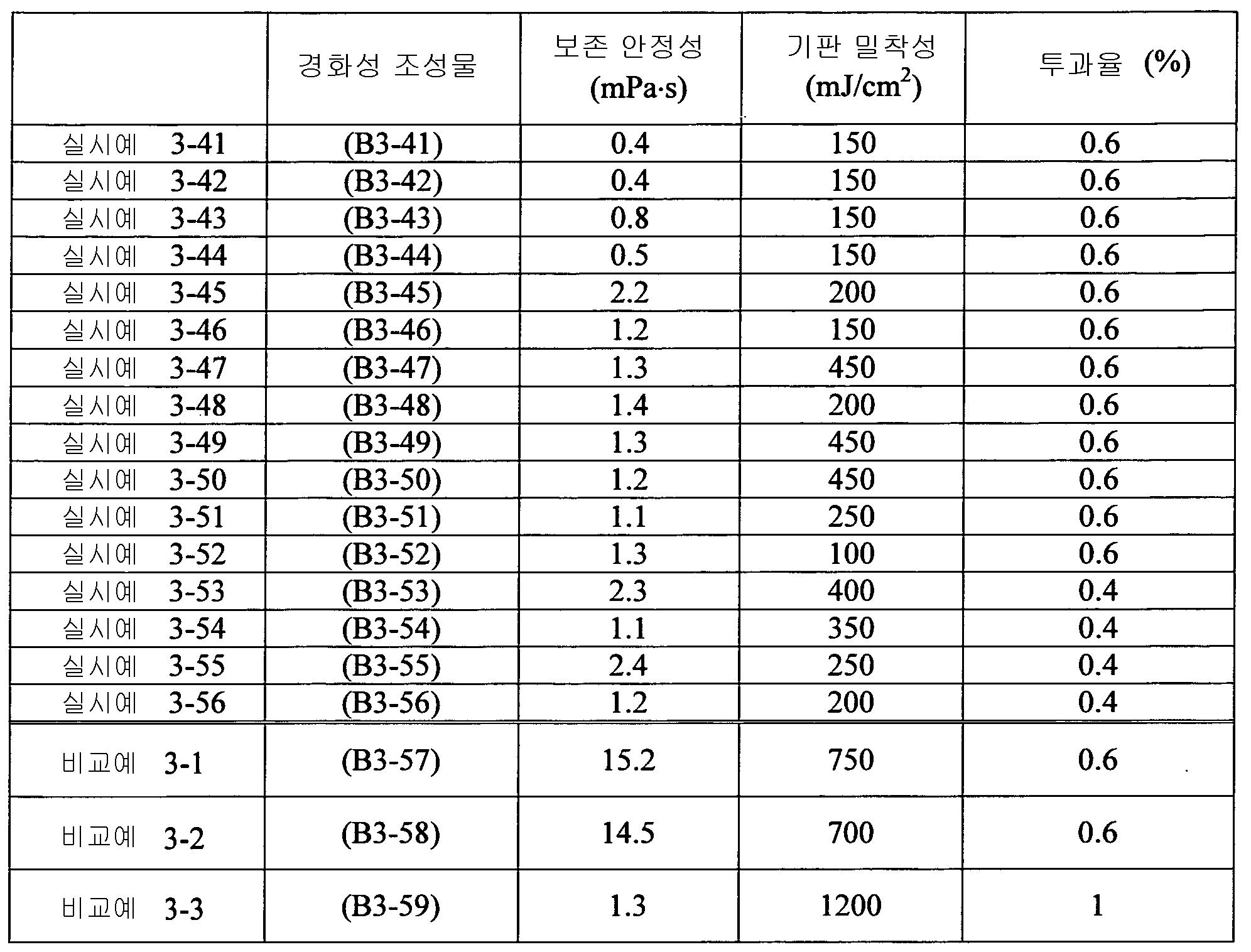 Figure 112012046241217-pct00091