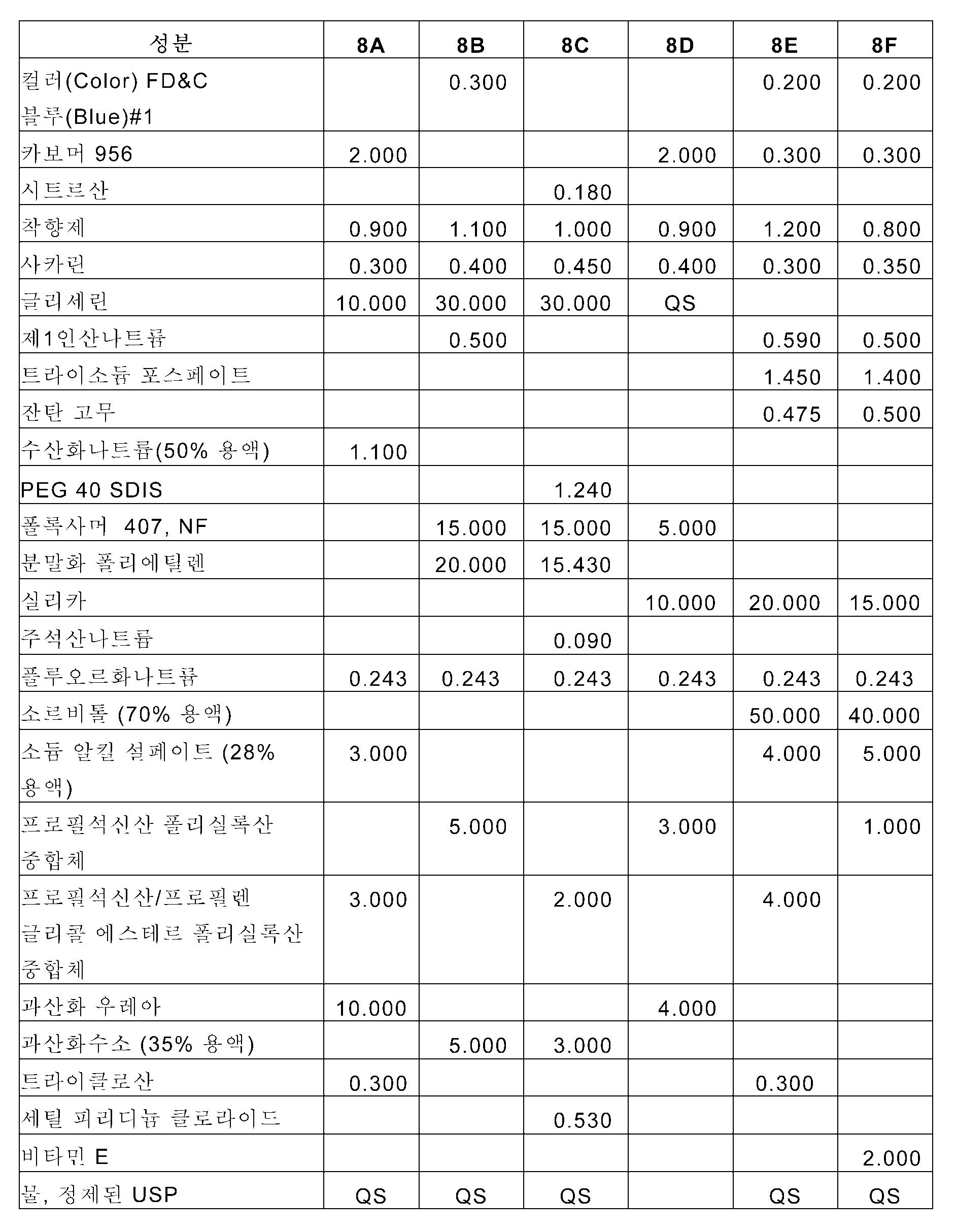 Figure 112004051768375-pct00007