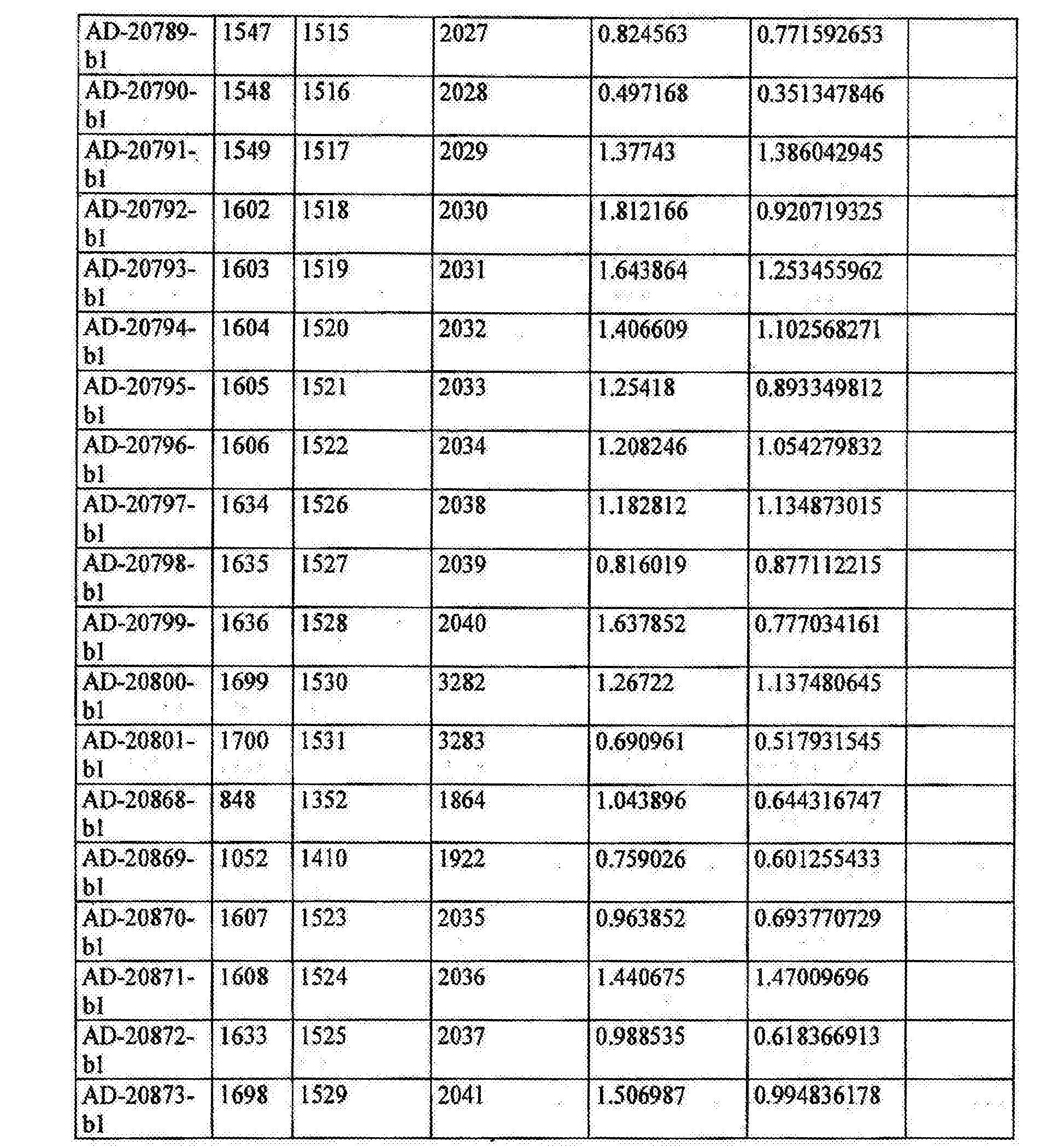 Figure CN105125572AD01321