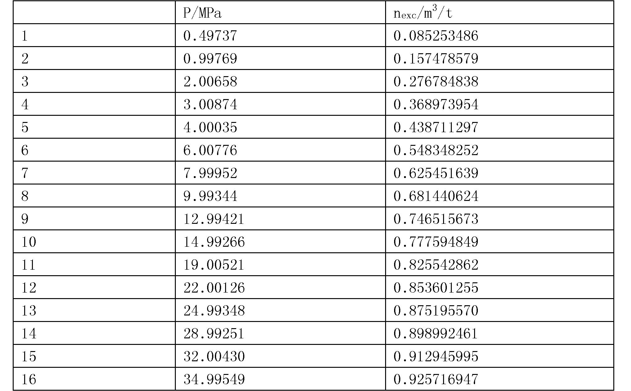 Figure CN106290057BD00061