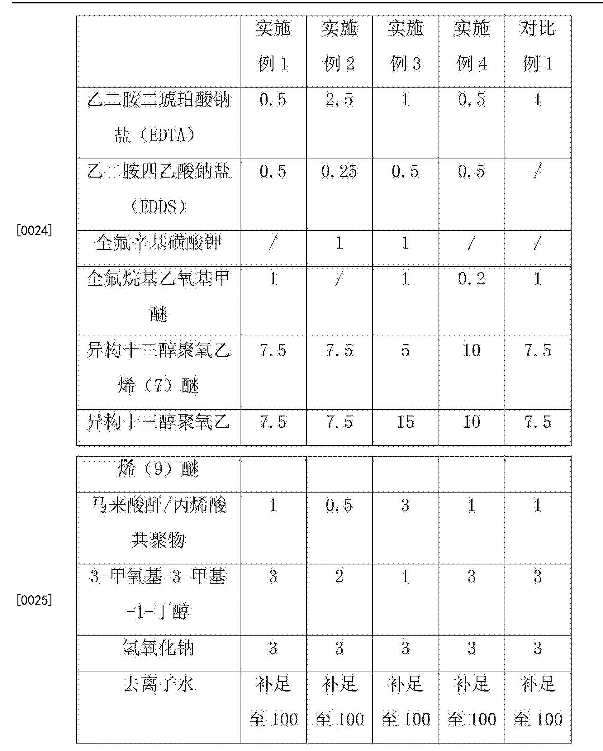 Figure CN106675811AD00051