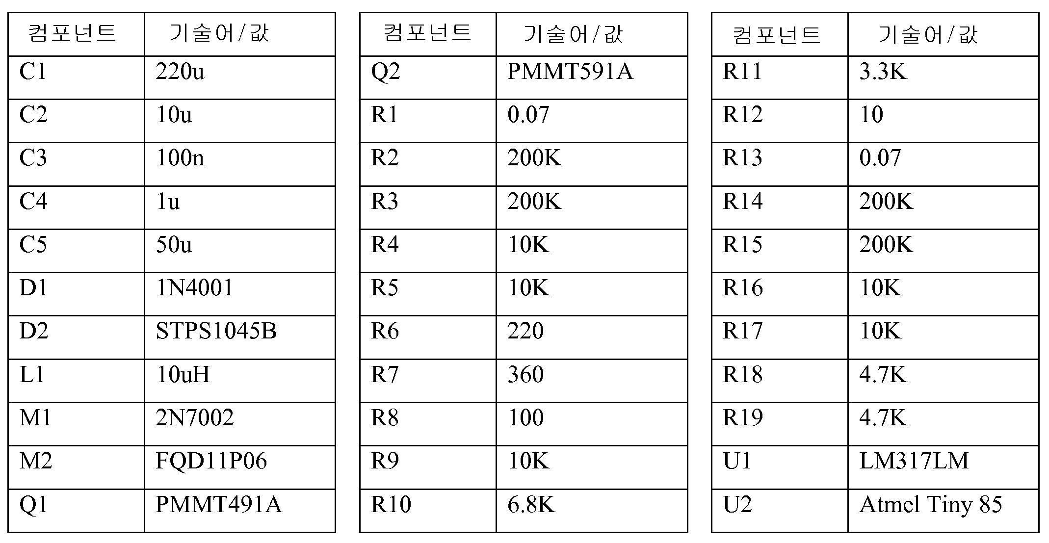 Figure 112013035162117-pct00001