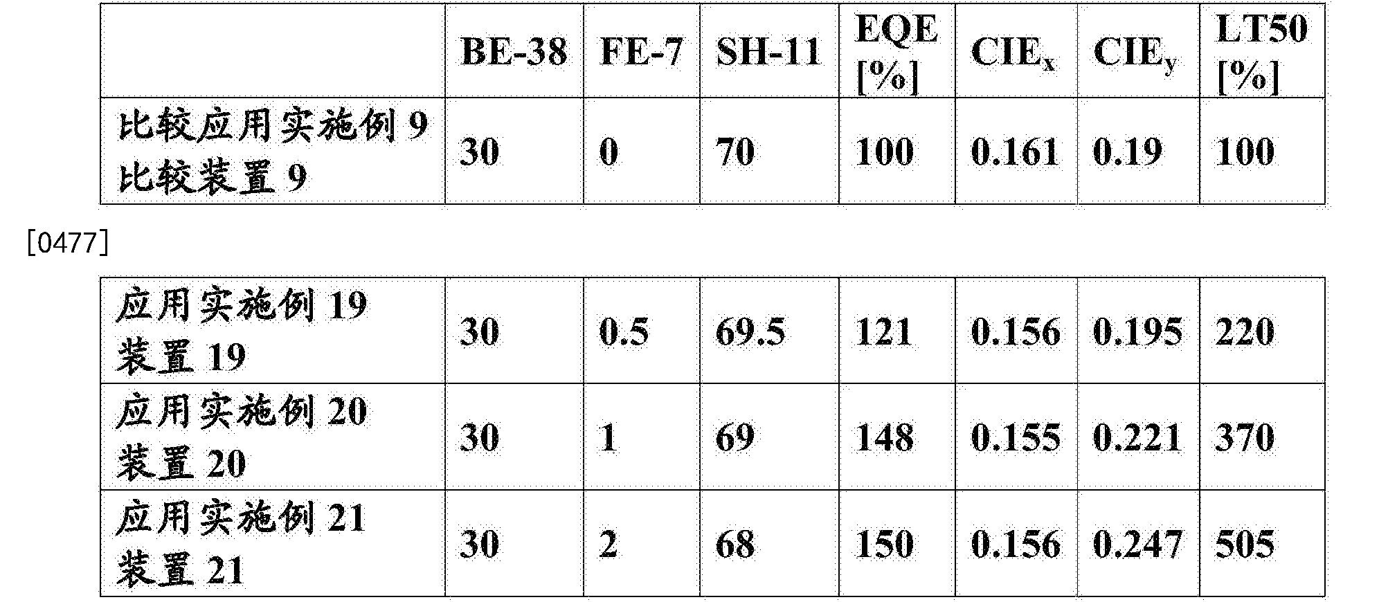 Figure CN105993083BD00701